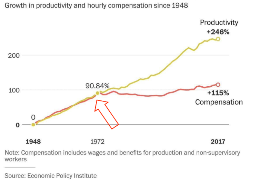 Productivity versus growth.png